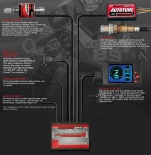 Honda Power mander V quickshifter PCIIIusb Fuel Injection Ignition timing