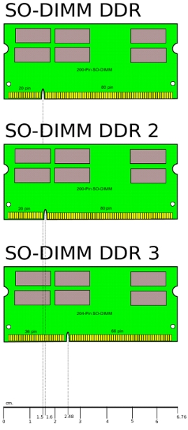 SO-DIMM