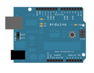 Arduino ~03 : Le code de base