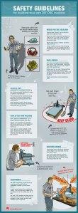 Un guide de sécurité pour CN home-made