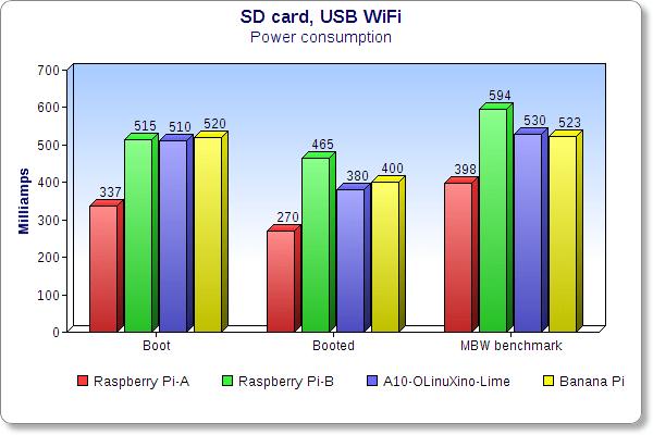 sd_wifi