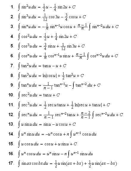 Integral of trig functions pdf free