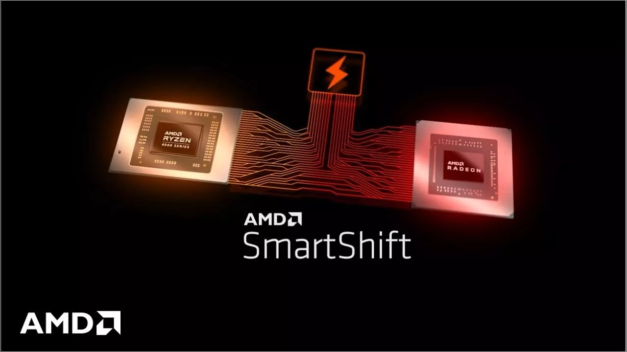 Dell G5, the only 2020 laptop with AMD SmartShift technology