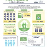 Shopping Small is Big for Harford County