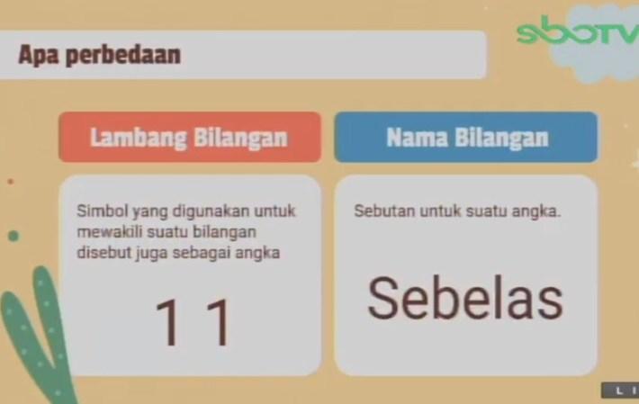 Soal dan Jawaban SBO TV 7 September SD Kelas 1