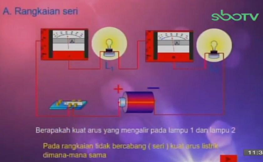 Soal SBO TV 28 September 2020 Kelas 6