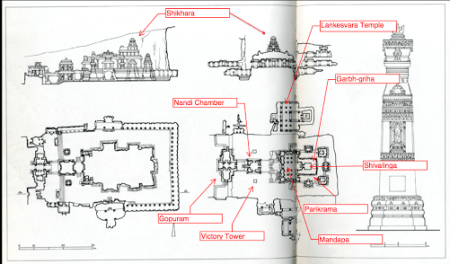 Kailash temple at ajanta ellora plans and layout