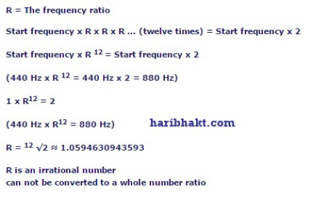 Calculating the frequency ratio between the half tones to explain Gandharva Veda