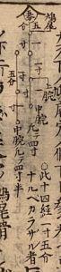 十四経発揮和語鈔の任脉における鳩尾と中脘の図