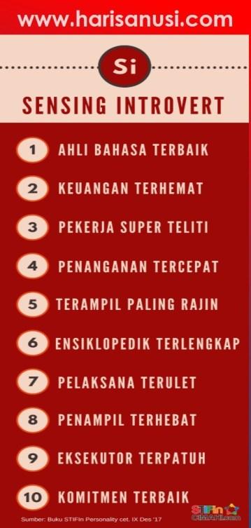 Tes STIFIn 08119891013 | www.harisanusi.com