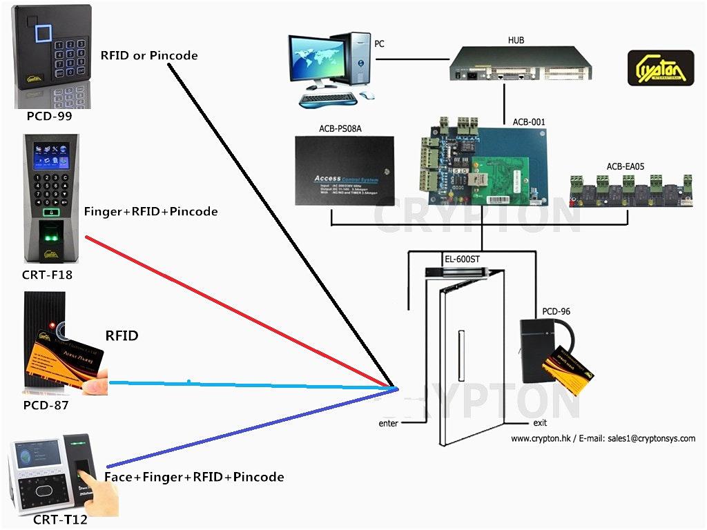 Acb Wiring   Online Wiring Diagram on