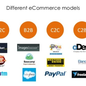 What are b2b, b2c, c2c and c2b business models