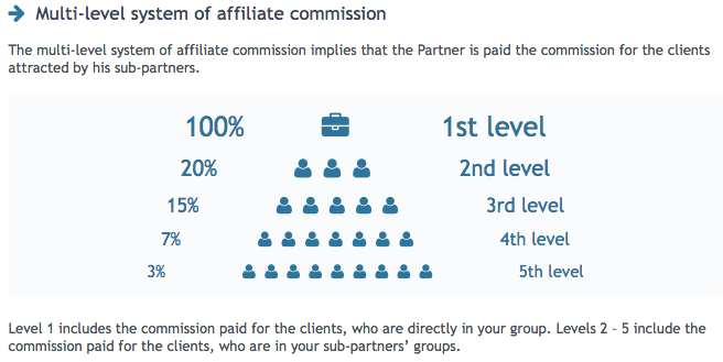 Forex affiliate programs