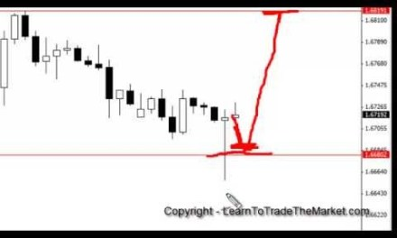 How To Trade A 4 Hour Pin Bar Reversal Pattern on the GBPUSD In This Case
