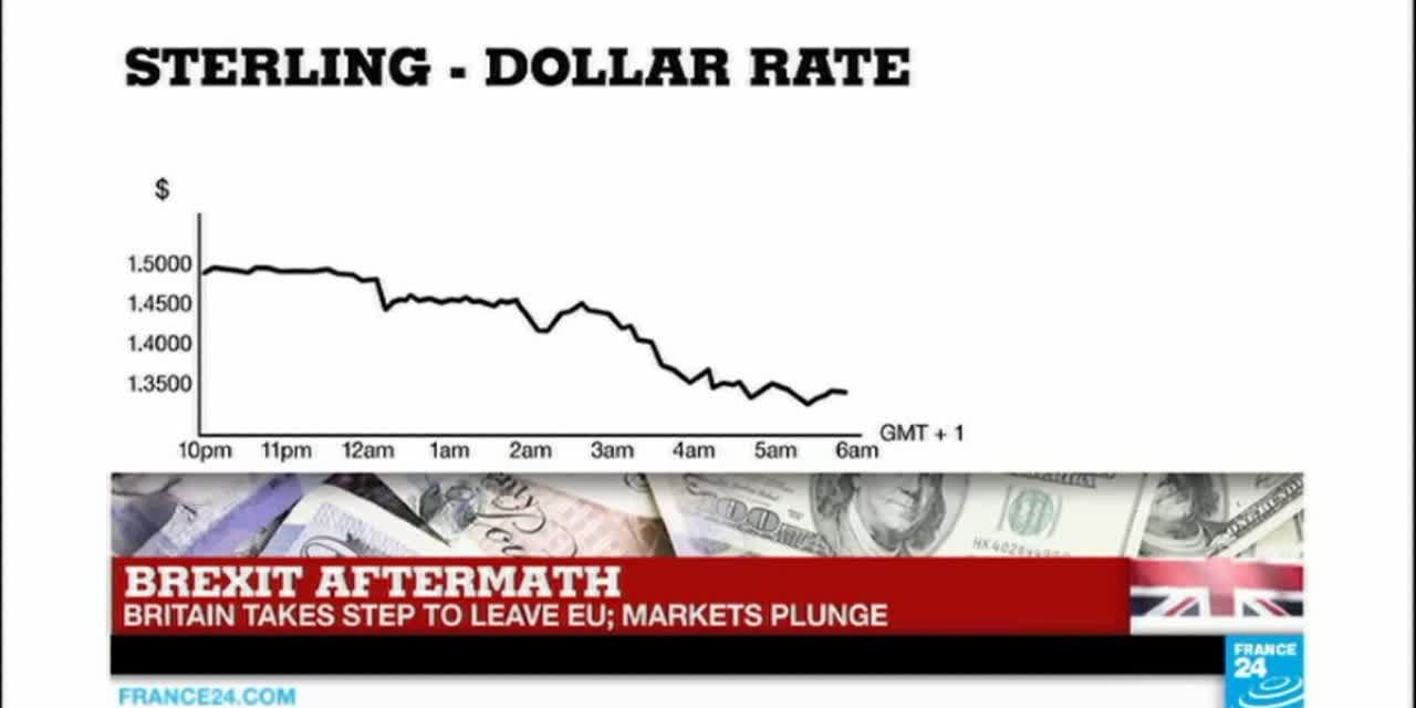 The Effect of Brexit on the World Markets