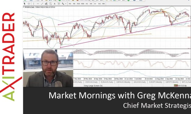 AxiTrader Market Mornings with Greg McKenna 20-Jan-2017 | Forex, Indices & Commodities