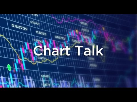 Chart Talk – Monday, January 16, 2017