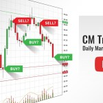 CM Trading Daily Forex Market Review 30 July 2018