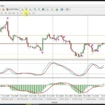 Forex Market Insight Commentary 04 July 2018