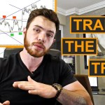 How to draw and trade trend lines. A Step by Step Tutorial
