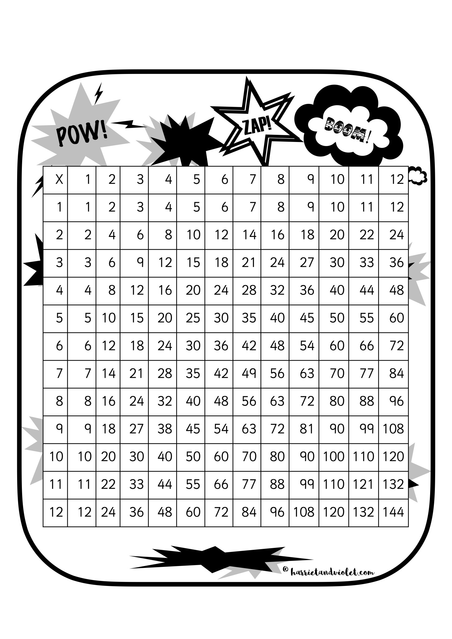 Timestable Multiplication Grid 12x12 Superhero