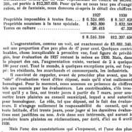 «L'évaluation municipale à Saint-Hyacinthe»