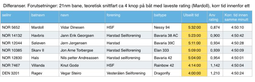 Skjermbilde 2014-06-06 kl. 11.40.11