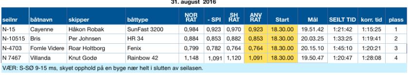 Skjermbilde 2016-09-01 kl. 12.17.28