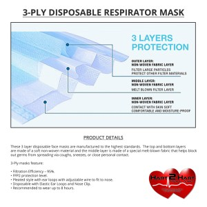 Quality Masks at Wholesale Prices| KN-95 - FFP2, 3-Ply Disposable masks - COVID-19 (The Corona Virus) Protection