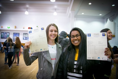 A levels Results 2018-166