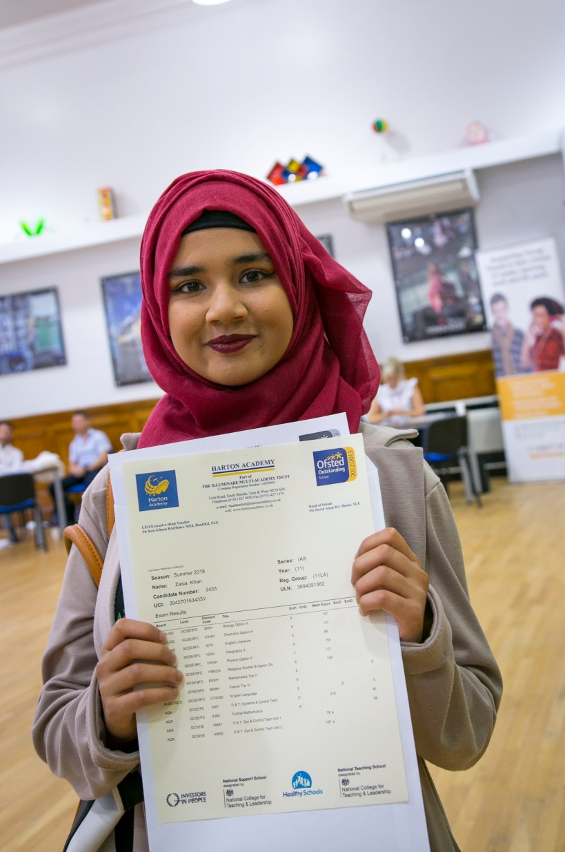 A levels Results 2018-192