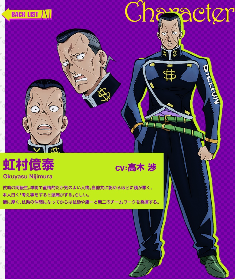 JoJos Bizarre Adventure Part IV Diamond Is Unbreakable anime character design Okuyasu Nijimura
