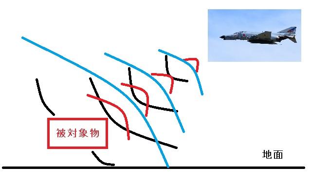 radar3