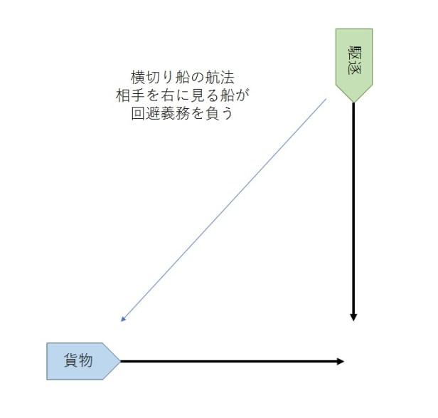 yokogirikouhou