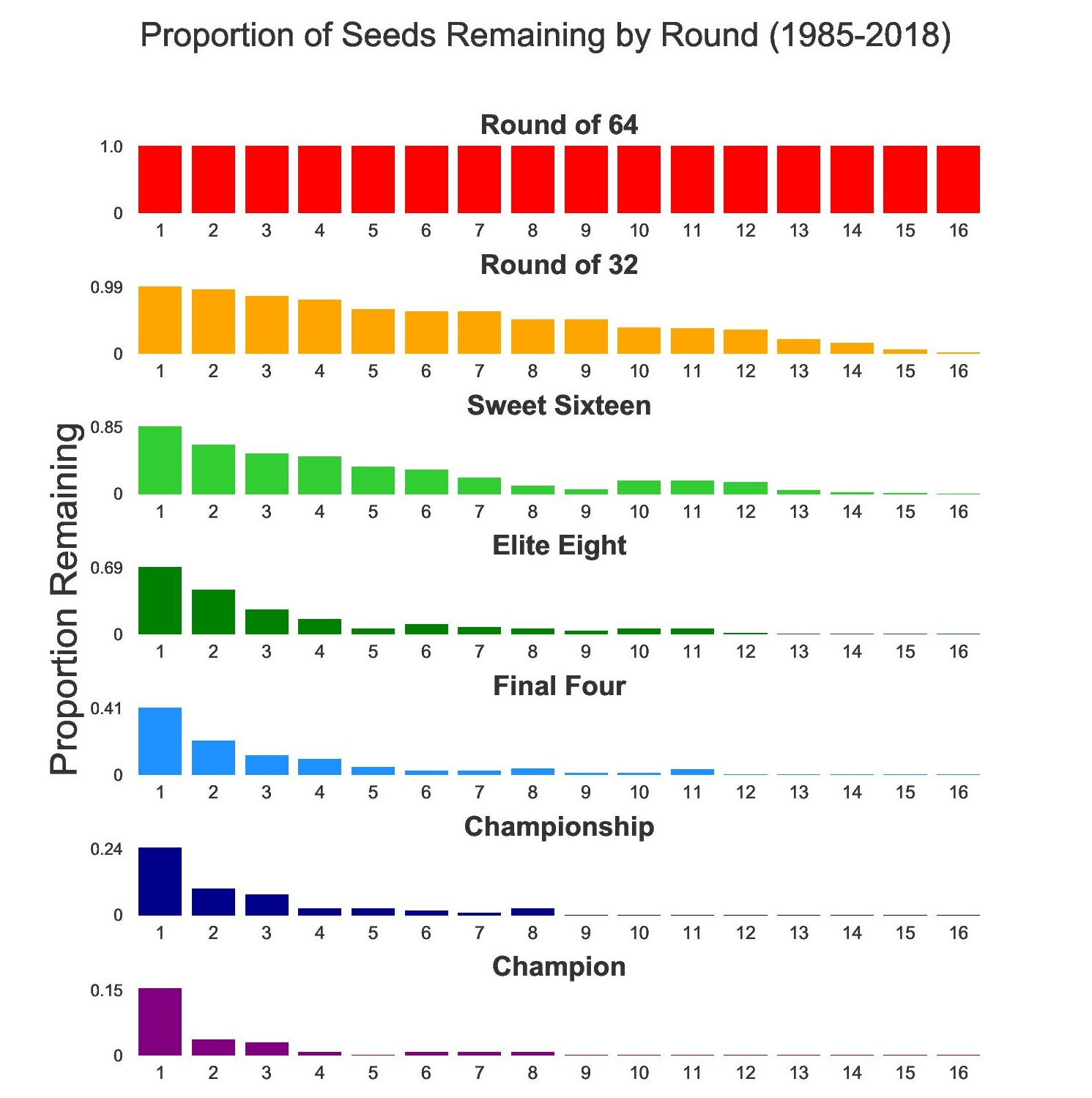 Dating graph crazy hot seeds