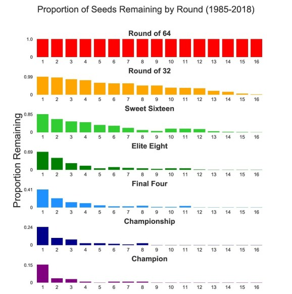 Seed_Barplot-page-001