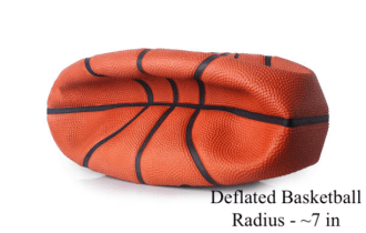 Uncategorized  deflated