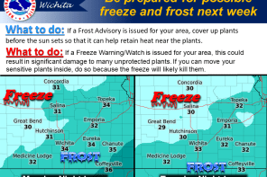 A map of expected lows and a freeze in Harvey County.