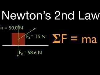 Newton Kanunları