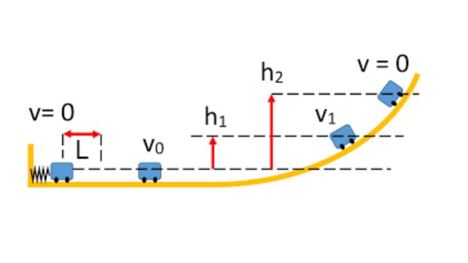 Fizik AYT Konulari