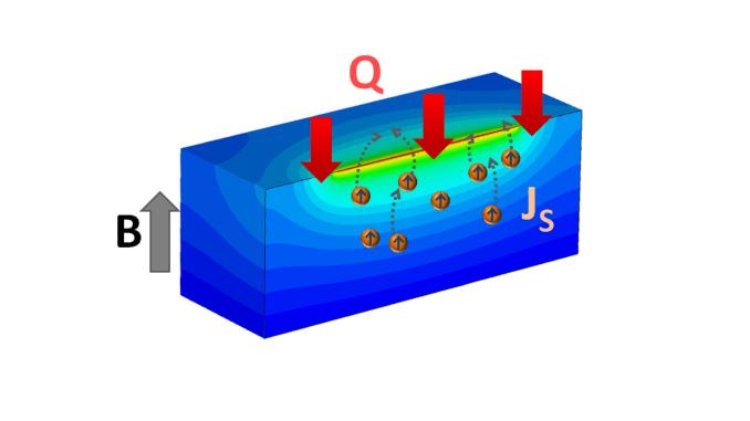 Kuantum Maddesinde Yeni Keşif