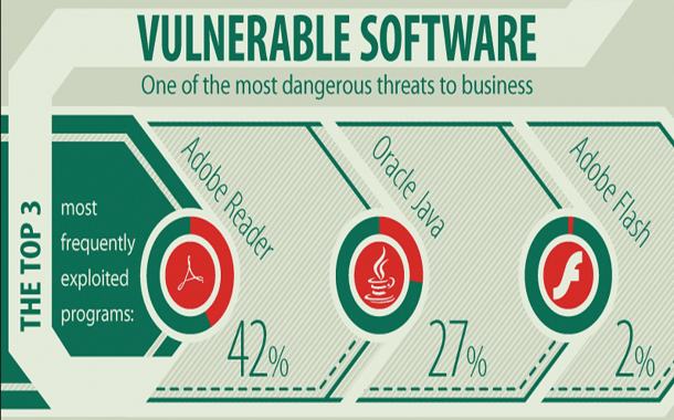 لمحات عن أمن المعلومات (2): ما هي أبرز المخاطر التي يواجهها مُستخدمي الحاسبات ؟