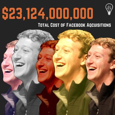 $23,124,000,000 is the total cost of Facebook Acquisitions since 2005.