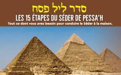 Tableau des 15 étapes du Seder de Pessa'h
