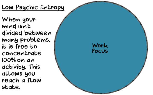 low psychic entropy