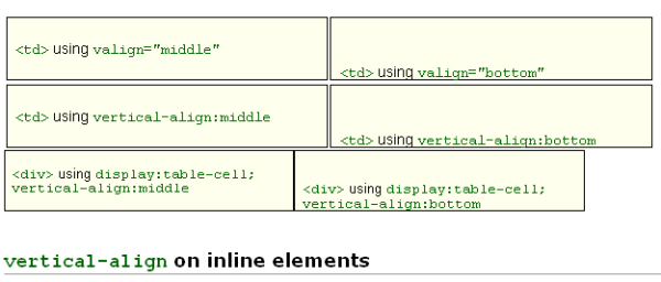 CSS: 10+ Resources to Vertical Align Text in Div - Hative