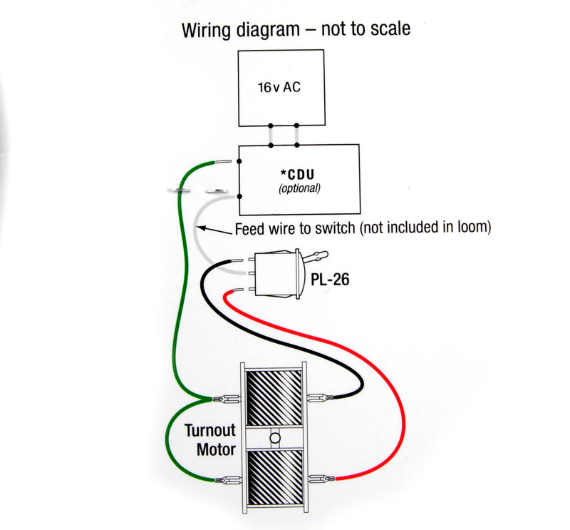 PL 34_19214_Qty1_diagram?resize=640%2C594&ssl=1 point motor wiring hobbiesxstyle seep pm1 wiring diagram at soozxer.org
