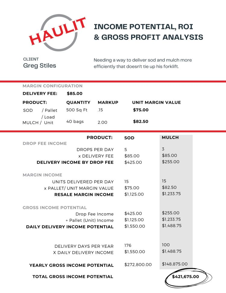 Haulit Income Potential Example