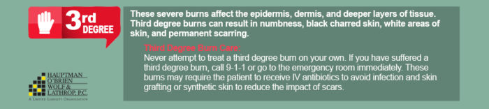 care for third degree burns