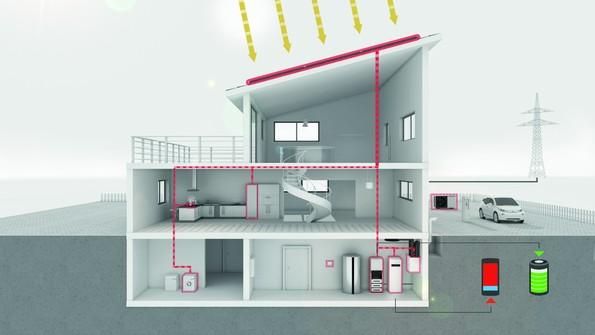 aktuelles haustechnik schulte. Black Bedroom Furniture Sets. Home Design Ideas